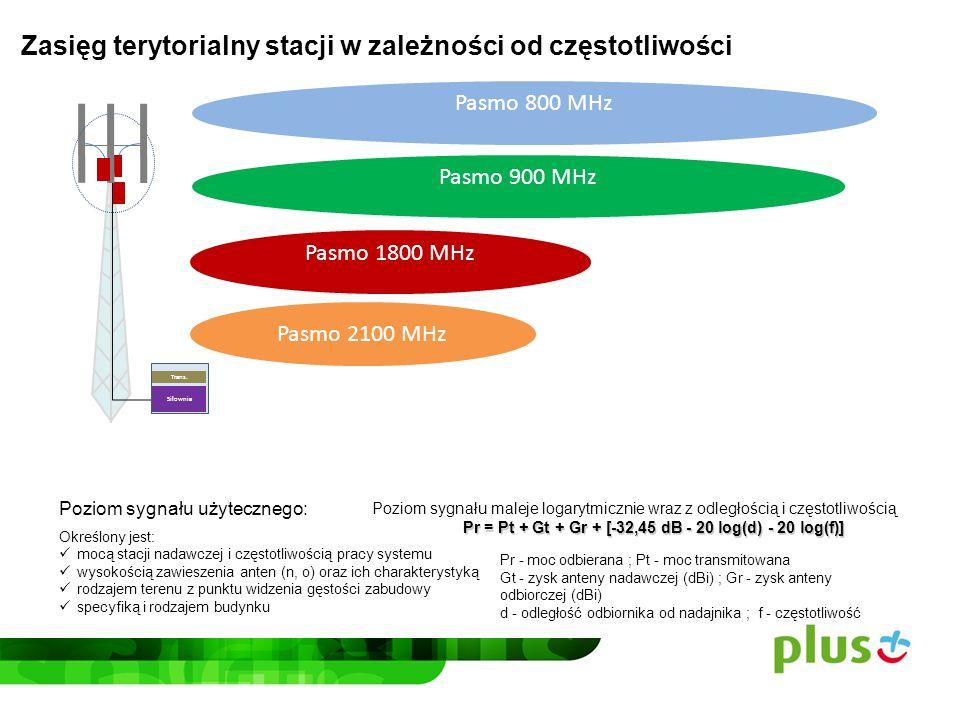 Pr = Pt + Gt + Gr + [-32,45 dB - 20 log(d) - 20 log(f)]